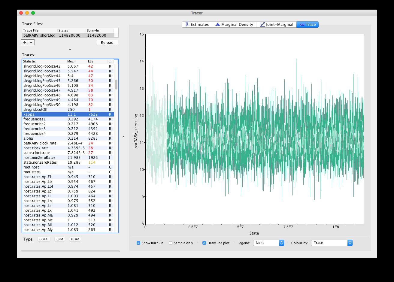Analysing BEAST output using Tracer | BEAST Documentation